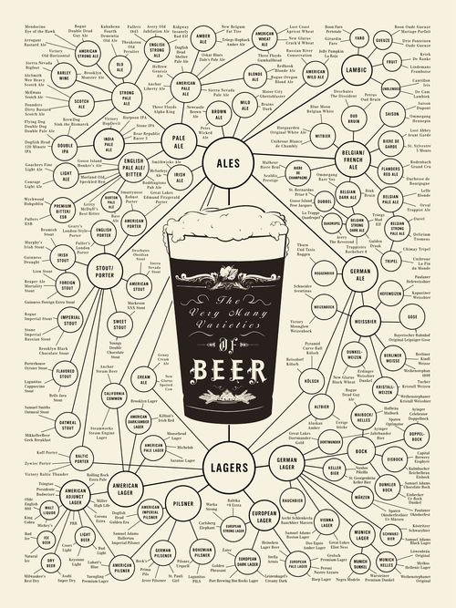 funny drink names. Awesome charts: Rap names amp;